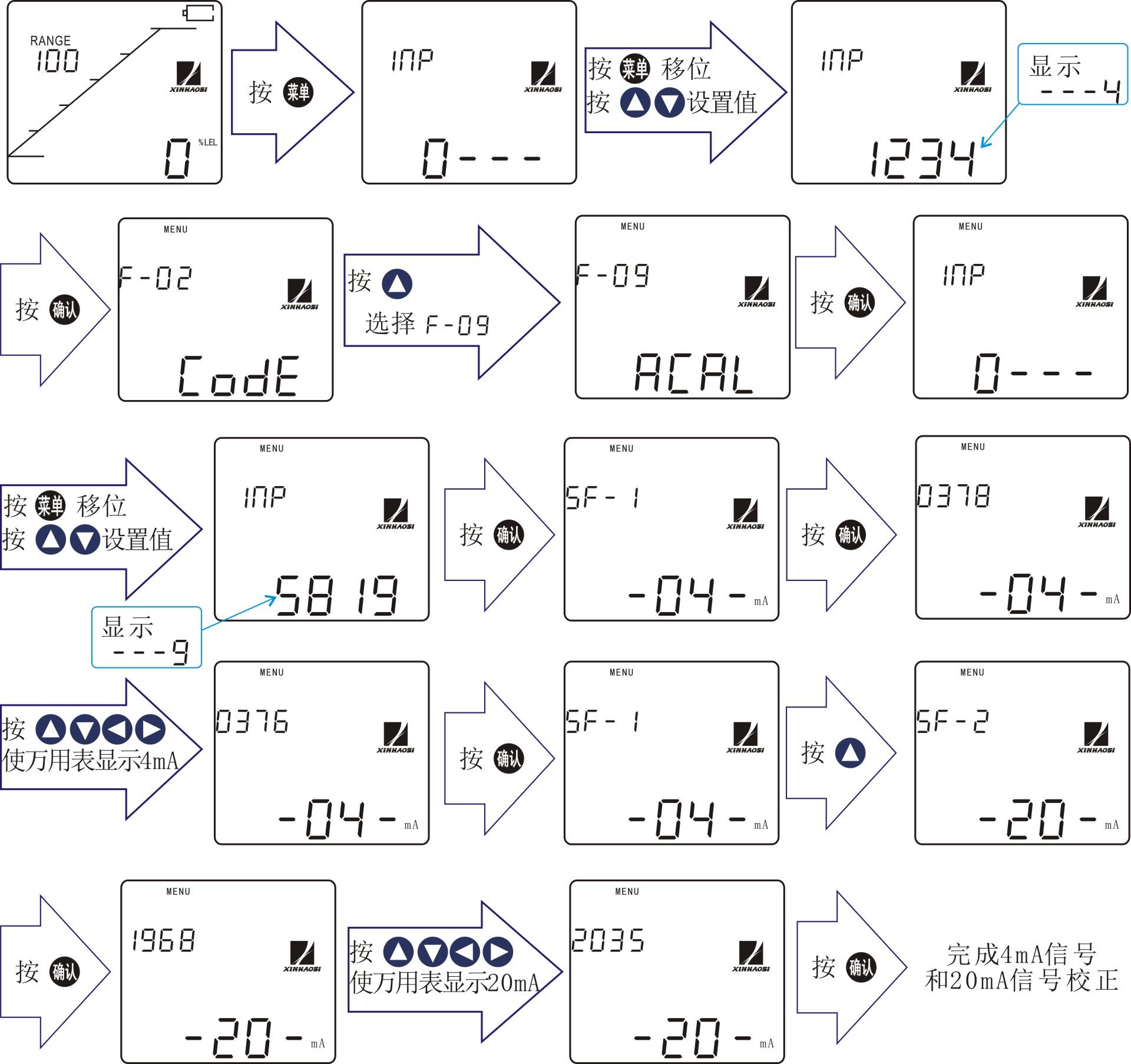 校准4-20mA信号