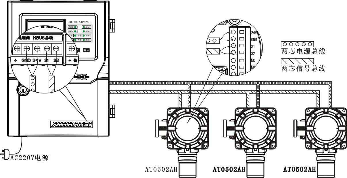 JB-TB-AT2020S安装调试